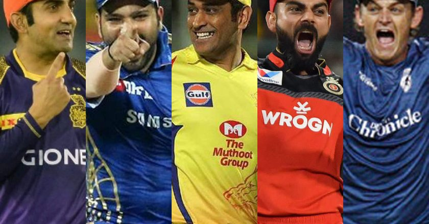 Which is The Most Popular IPL Team of India?